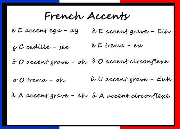e accent grave